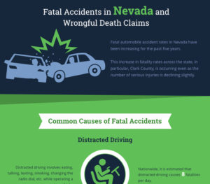 thumbnail_Fatal Accidents and Wrongful Death Claims