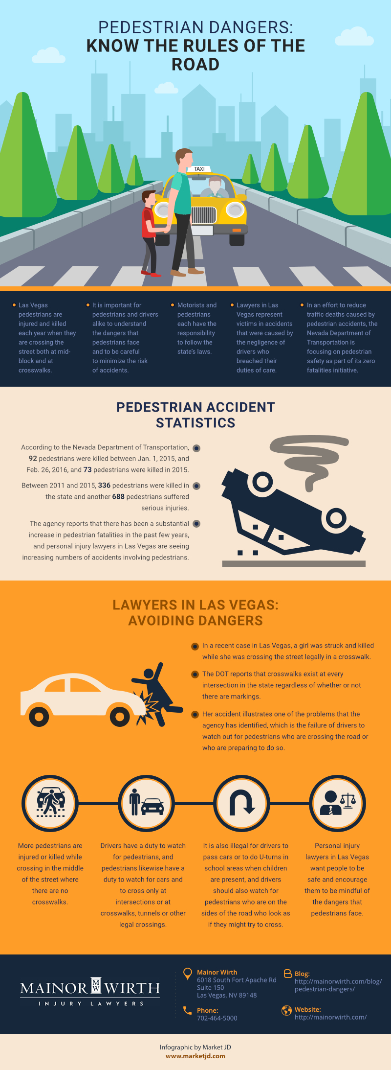 infographic_Pedestrians and Traffic Laws