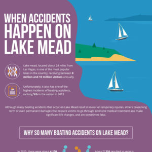thumbnail_When Accidents Happen on Lake Mead